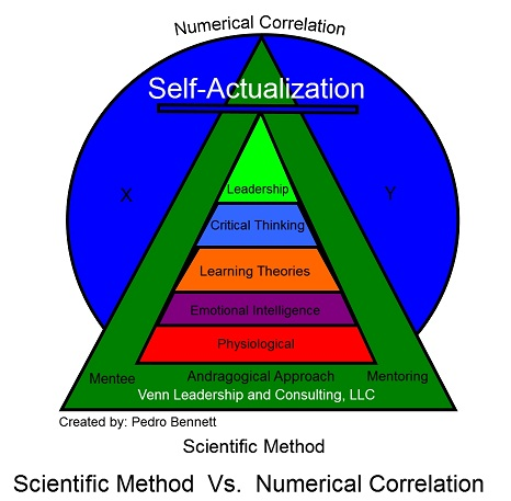 VLC - Scientific Method Vs_ Numerical Correlation